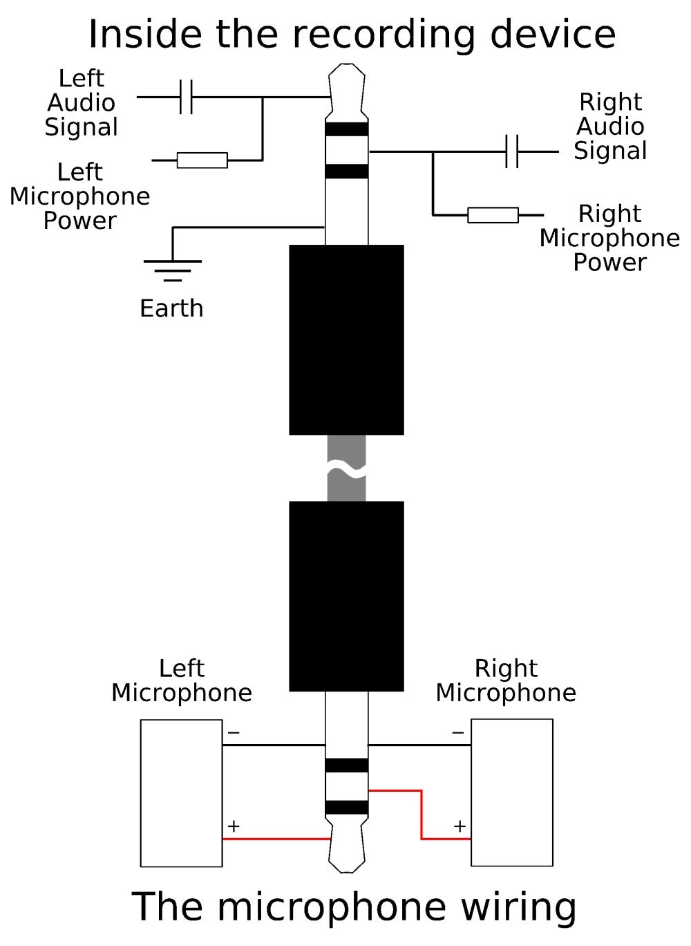 medium resolution of jack plug wiring wiring diagrams 3 5 mm stereo jack wiring diagram 3 5mm stereo jack wiring