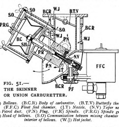 1909 model t wiring diagram [ 1190 x 822 Pixel ]