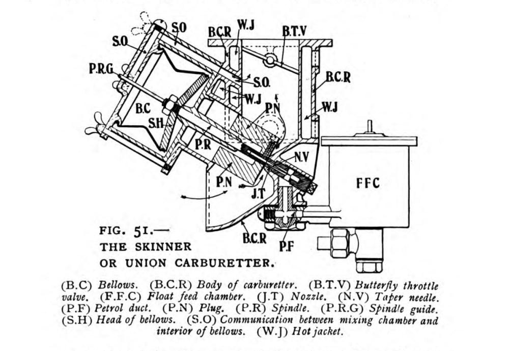 medium resolution of hot head diagram