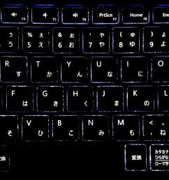 laptop key diagram [ 3876 x 1560 Pixel ]
