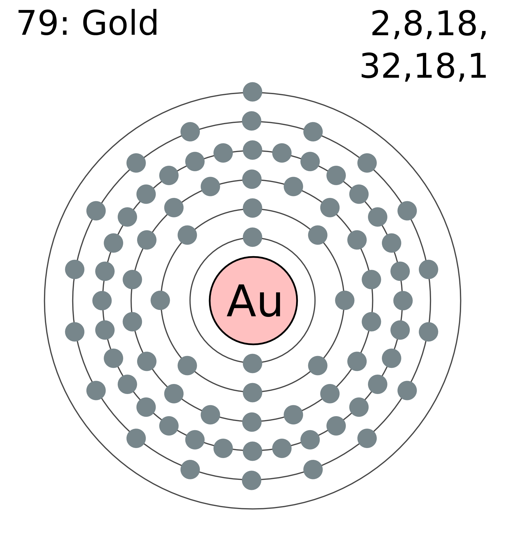 gold bohr diagram of atom project management aon example how do i draw an atomic answerbag