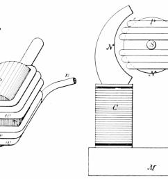 file psm v56 d0335 diagram of the electric motor principle png [ 1307 x 870 Pixel ]