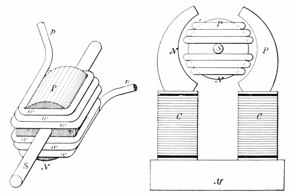 medium resolution of file psm v56 d0335 diagram of the electric motor principle png