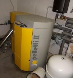 combi boiler with underfloor heating and radiator [ 2136 x 2848 Pixel ]