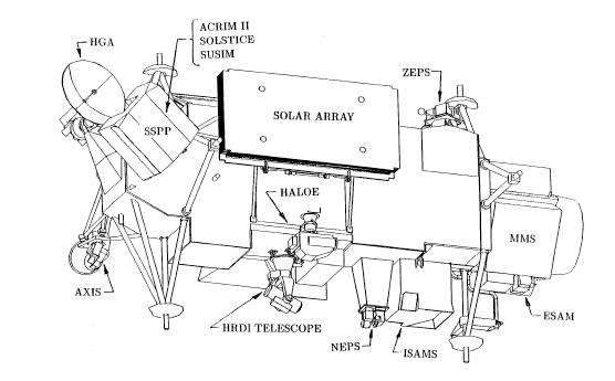 File:Schema satellite scientifique americain UARS vue