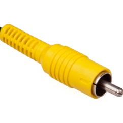 Rca Plug To Speaker Wire Diagram Sangamo Electric Meter Wiring Composite Video Wikipedia