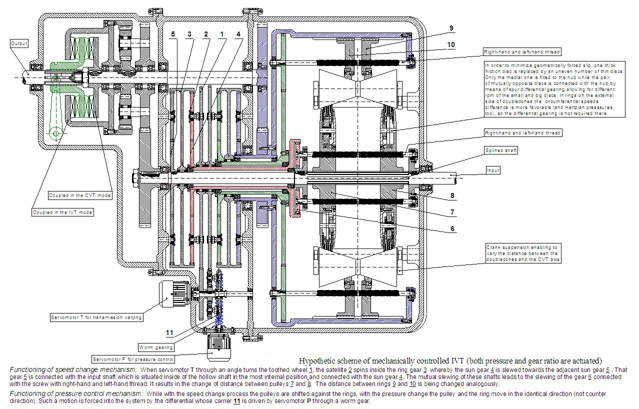 Pleasant 200R Transmission Wiring Diagram Wiring Cloud Hisonuggs Outletorg