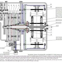 4l60e Transmission Wiring Diagram Aem Wideband Civic Eaton Automatic