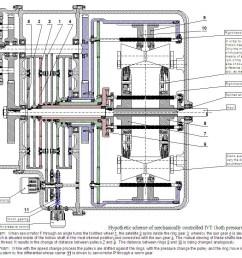 diagram of cvt [ 1278 x 818 Pixel ]