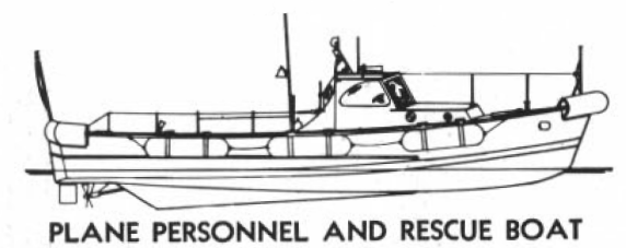 File:US Navy plane personnel and rescue boat diagram 1964