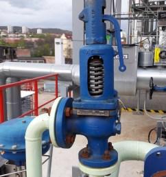 relief valve [ 2029 x 2710 Pixel ]