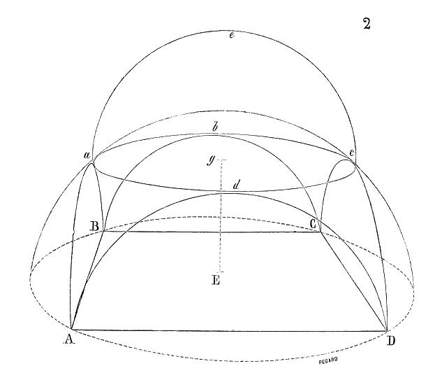 triumphal arch diagram