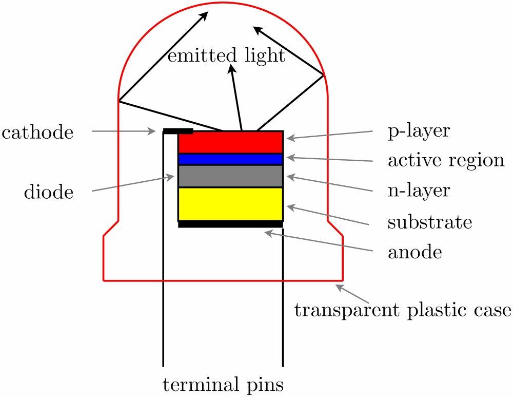 medium resolution of file led device jpg