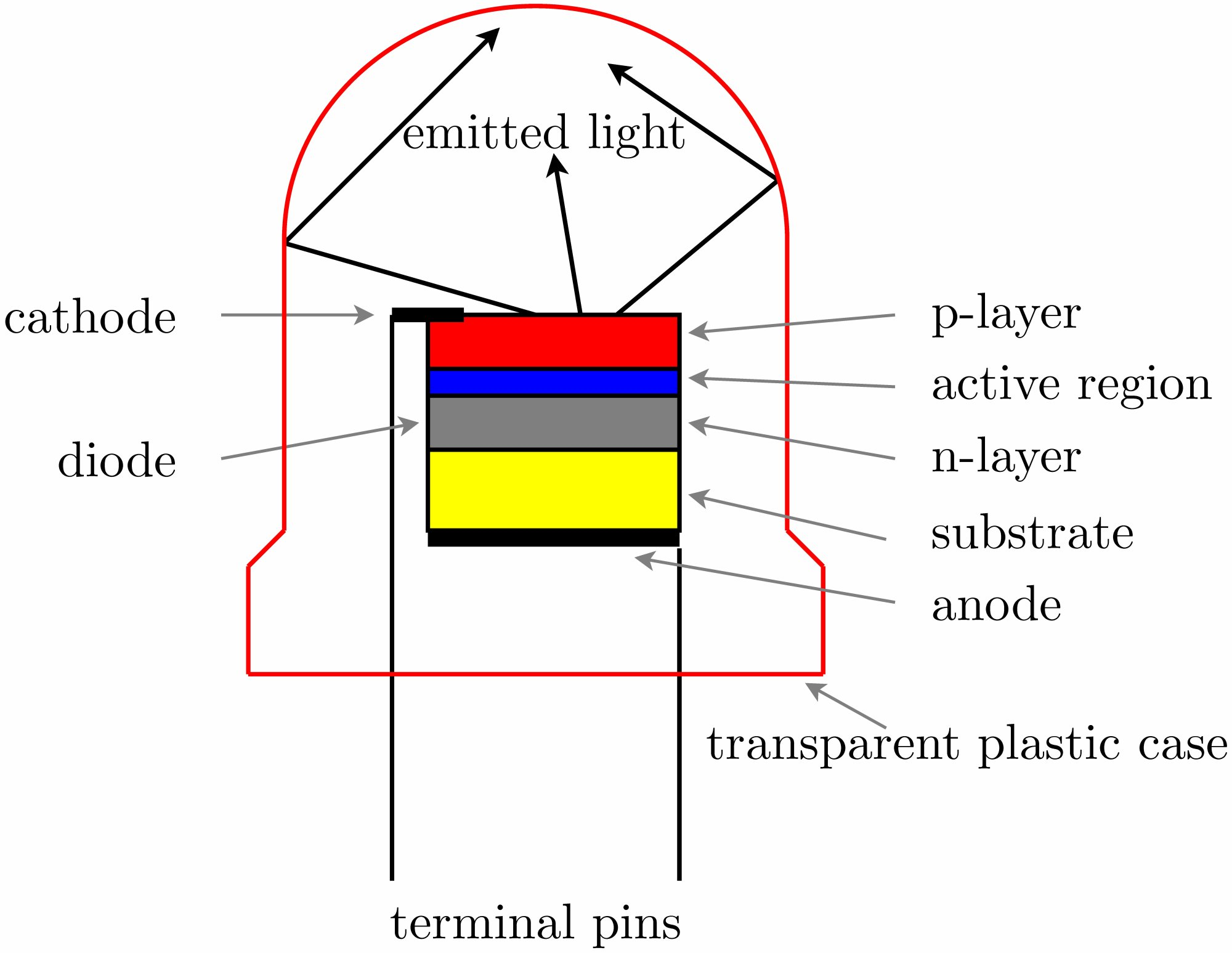 hight resolution of file led device jpg