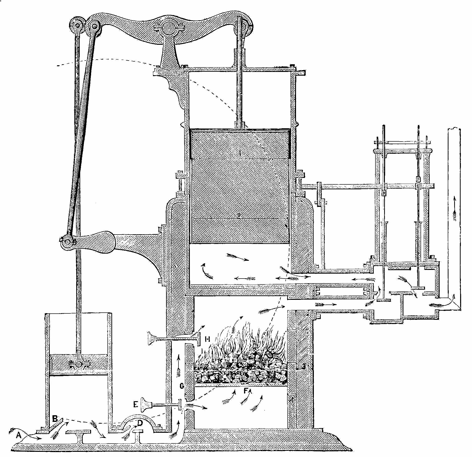 File Psm V18 D349 The Sherrill Roper Water Pump Engine