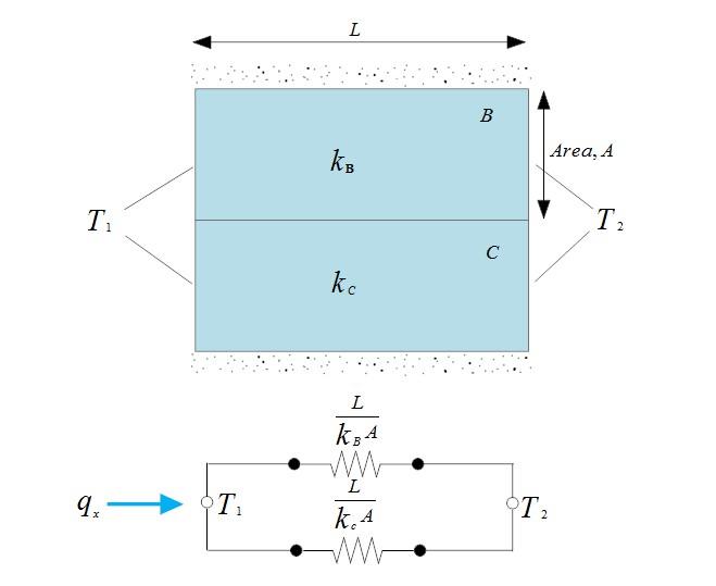 FileParallel Thermal Resistancejpg Wikimedia Commons