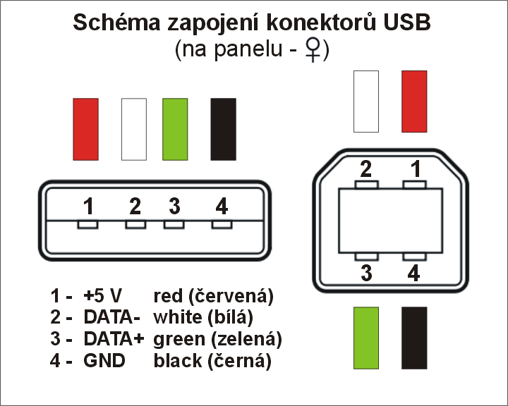 usb wiring diagram wikipedia best program gresillement à cause de ? compresseur, interface audio [résolu] - page : 2 matériel video ...
