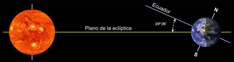 Eclíptica-plano-lateral-ES-2326