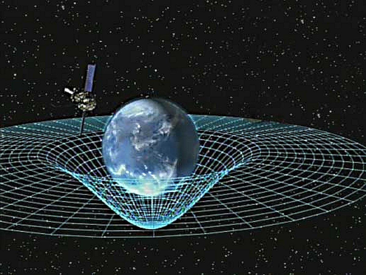 Circling Earth
