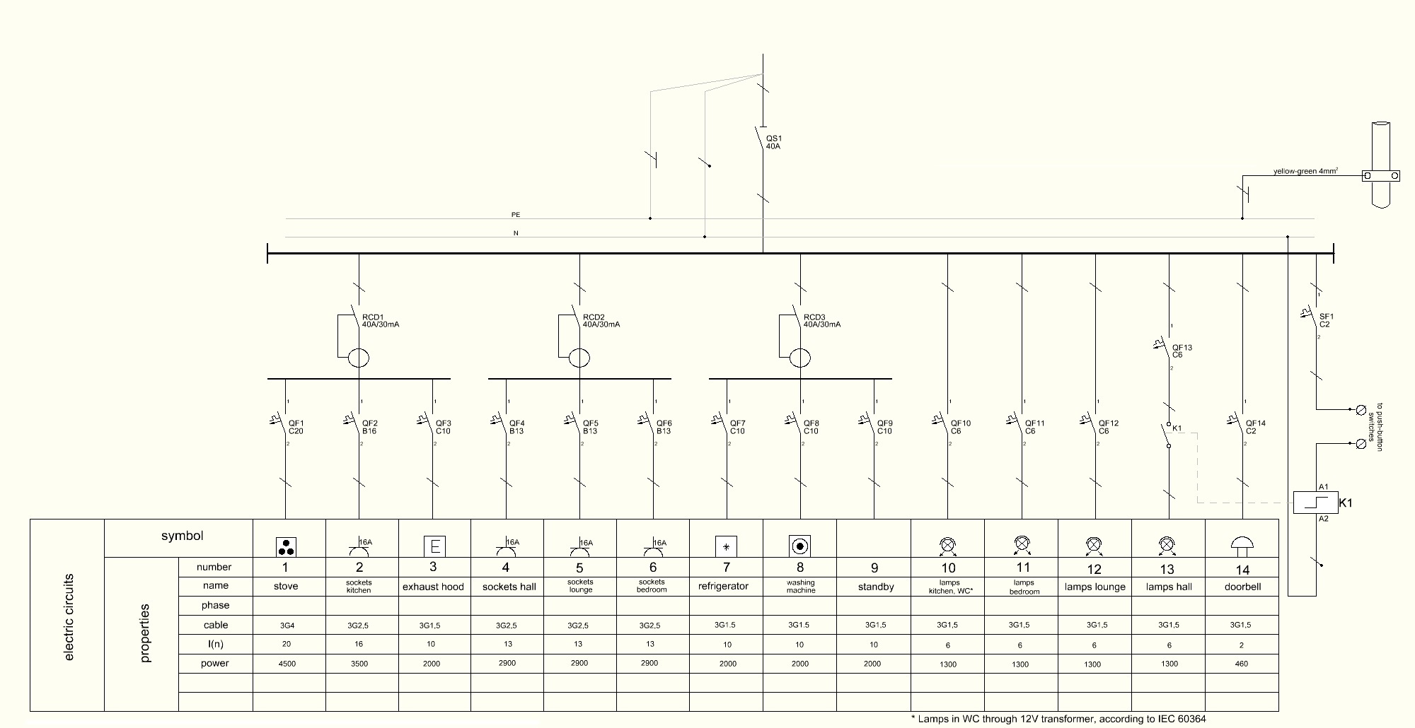 old fuse box wiring diagram convex lens ray worksheet house diagrams free engine image