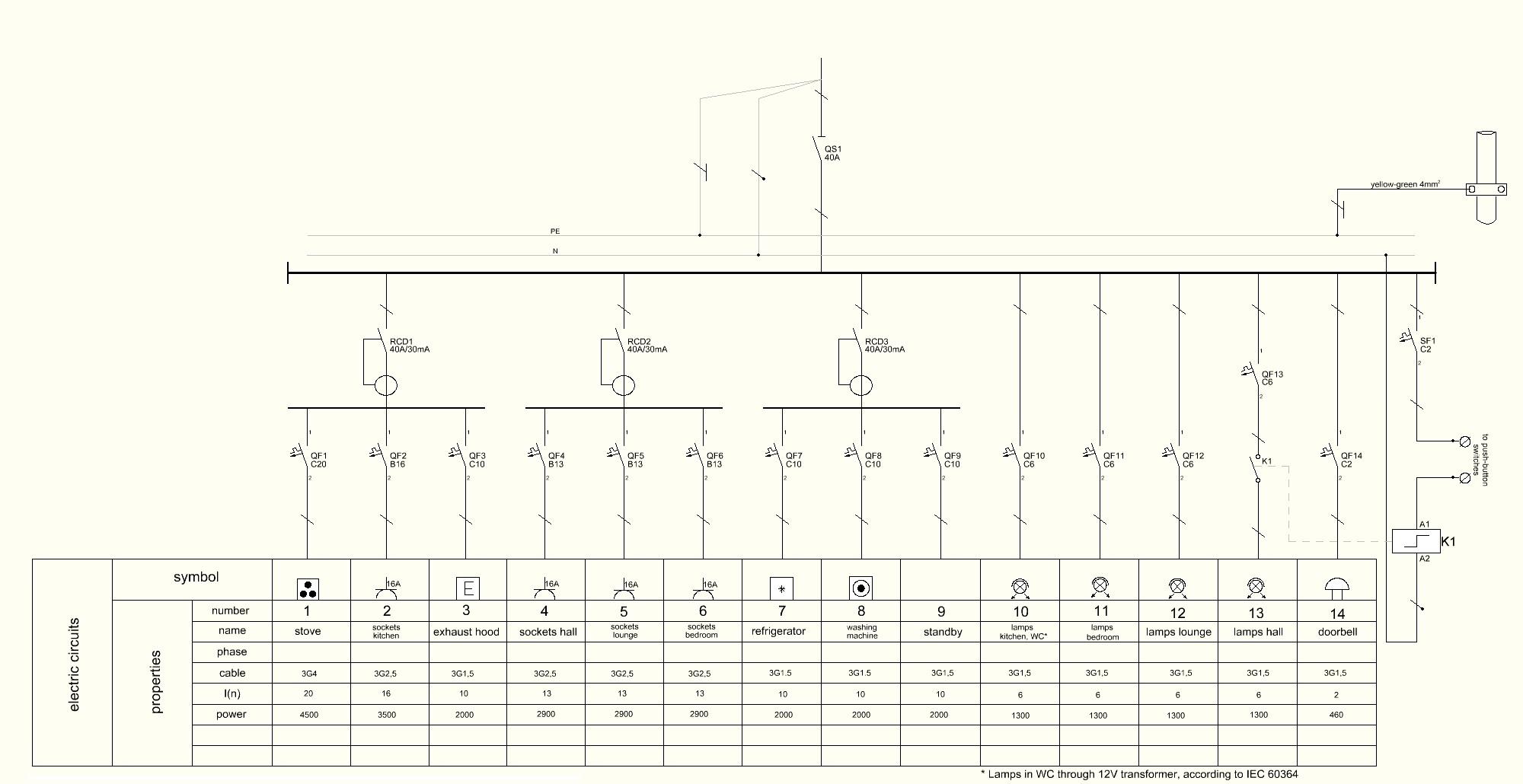 home fuse box wiring diagram ibanez rg7321 file paekaare 24 of apartment