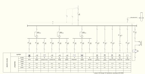 small resolution of file paekaare 24 wiring diagram of apartment fuse box jpg