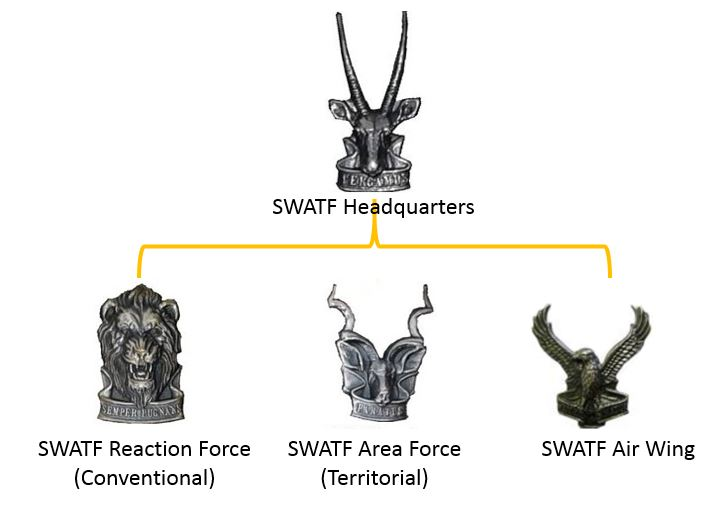 South West African Territory Force