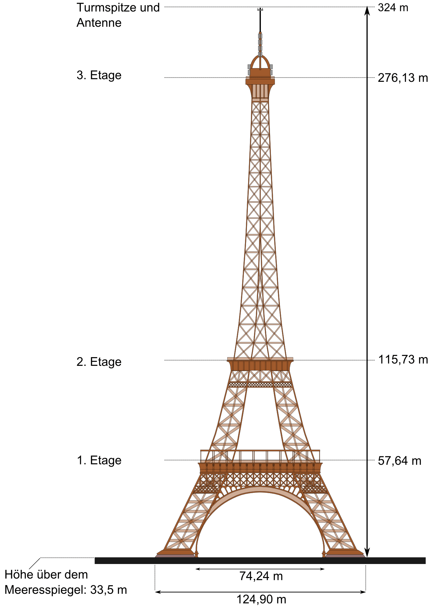 Datei Skizze Eiffelturm