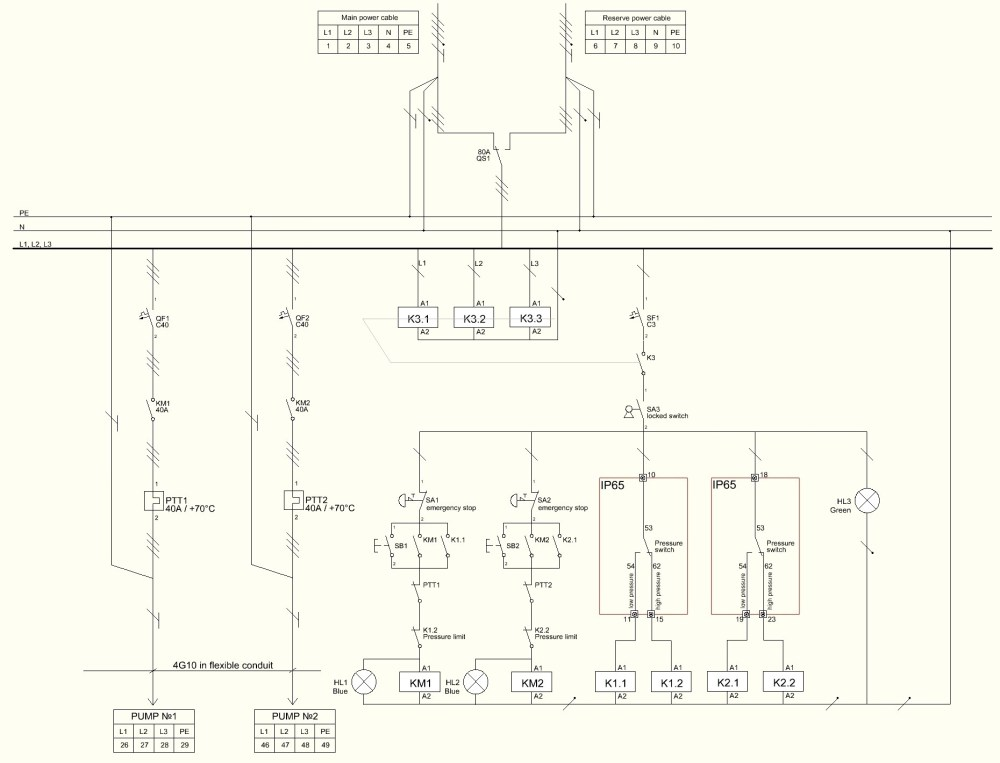 medium resolution of file wiring diagram of motor control centre on pump station jpg jet pump motor wiring diagram