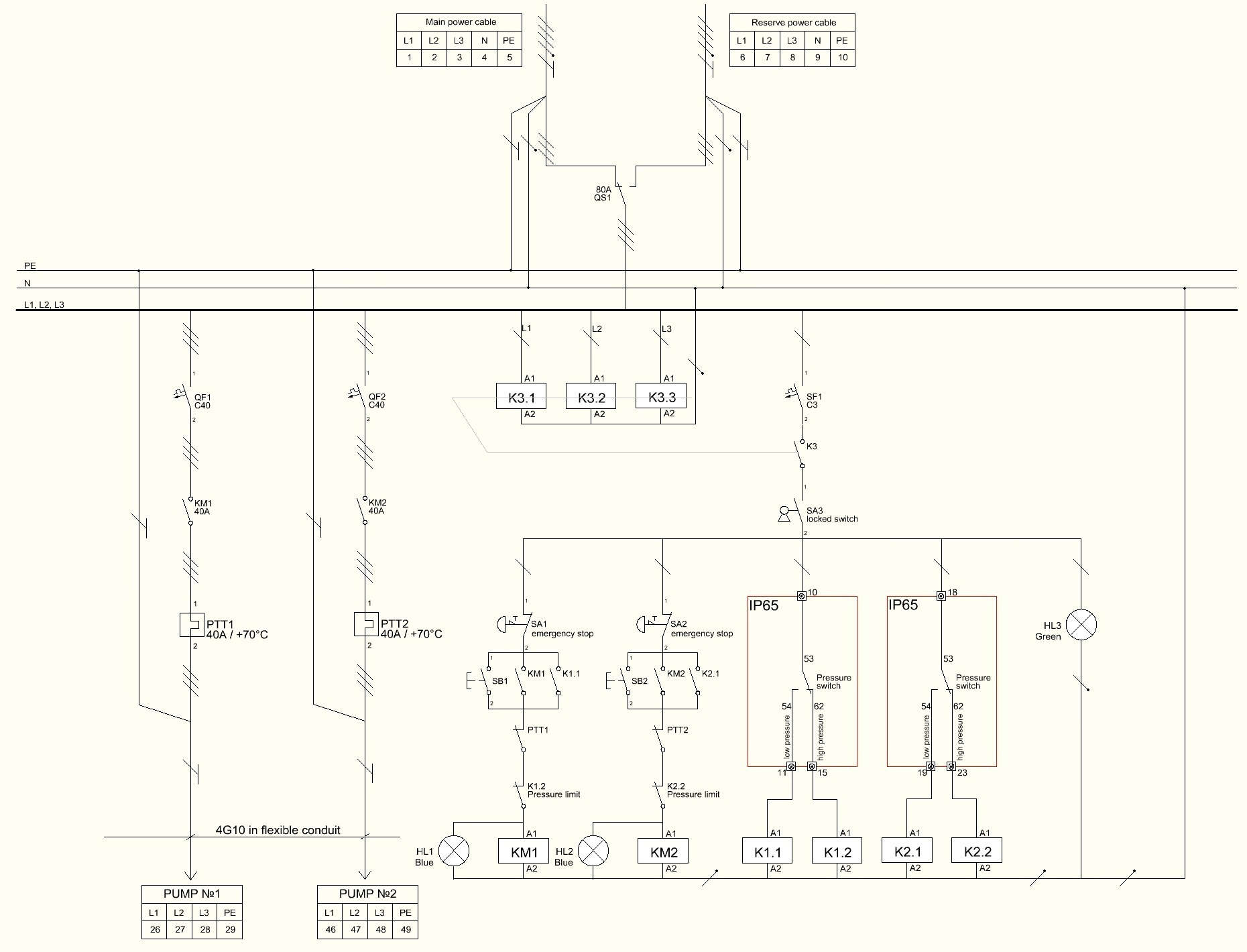 hight resolution of file wiring diagram of motor control centre on pump station jpg jet pump motor wiring diagram