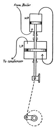 Original Internal Combustion Engine Snow Engine Wiring