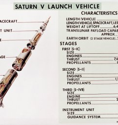 file diagram of saturn v launch vehicle jpg [ 3000 x 2338 Pixel ]