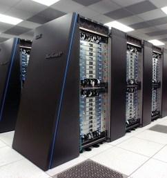 diagram of supercomputer [ 2100 x 1391 Pixel ]