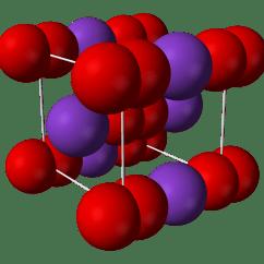 Sodium Oxide Ionic Bonding Diagram 7 Pin Flat Wiring Wiki Potassium Upcscavenger
