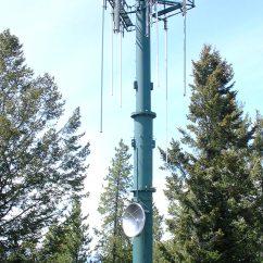 Cellular Phone Tower Signal Diagram 2003 Yzf R6 Wiring Définition C 39est Quoi