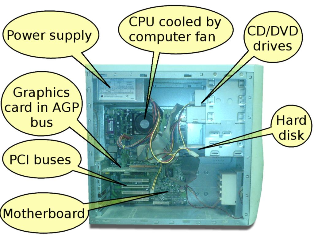 Hardware Kompyuter