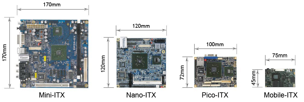 pico btx motherboard diagram wiring for light switch uk itx wikipedia