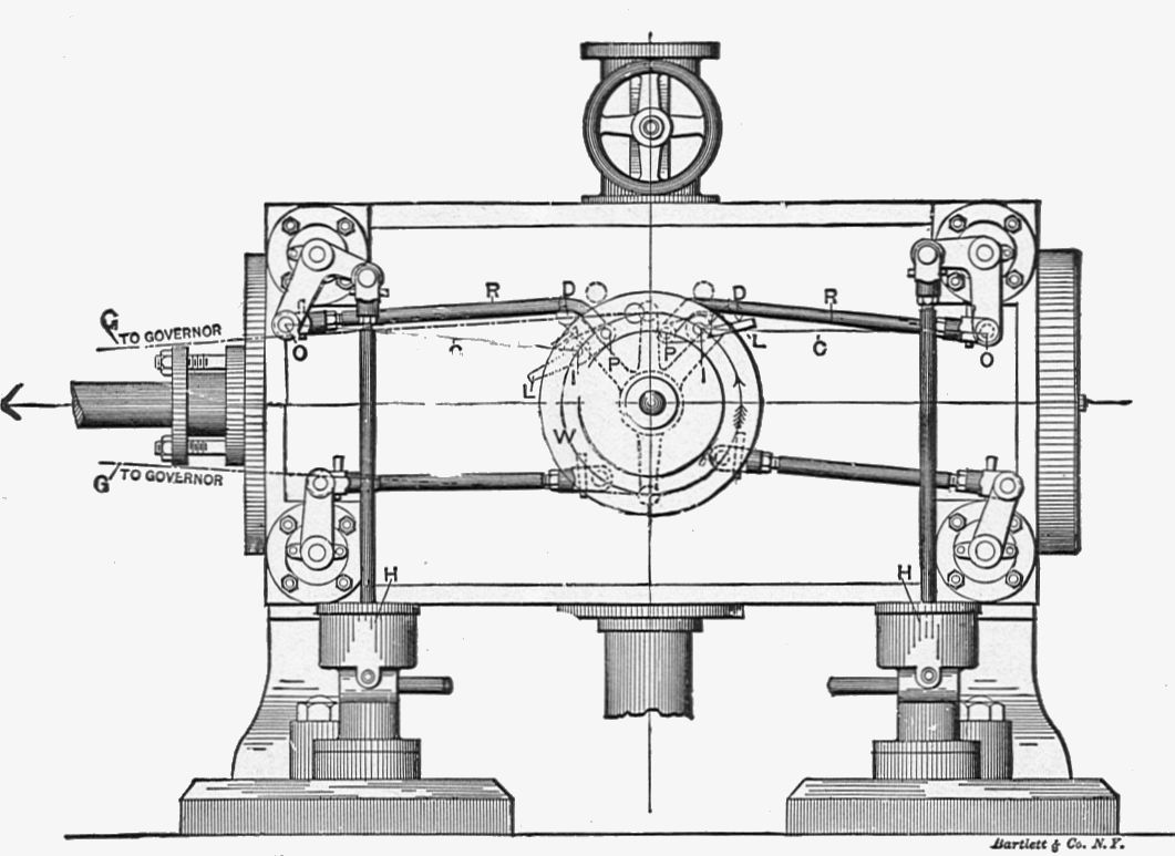 File:Bates-Corliss engine, valvegear (New Catechism of the