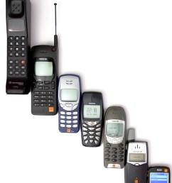 mobile phone wikipedia rh en wikipedia org old cell phone parts diagram telephone parts diagram [ 2048 x 3072 Pixel ]