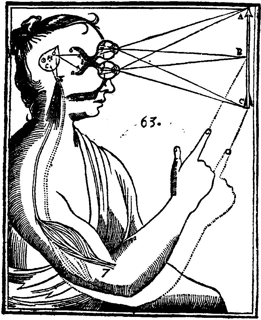 Comment Se Manifeste Les Esprits : comment, manifeste, esprits, Dualisme, (philosophie, L'esprit), Wikipédia