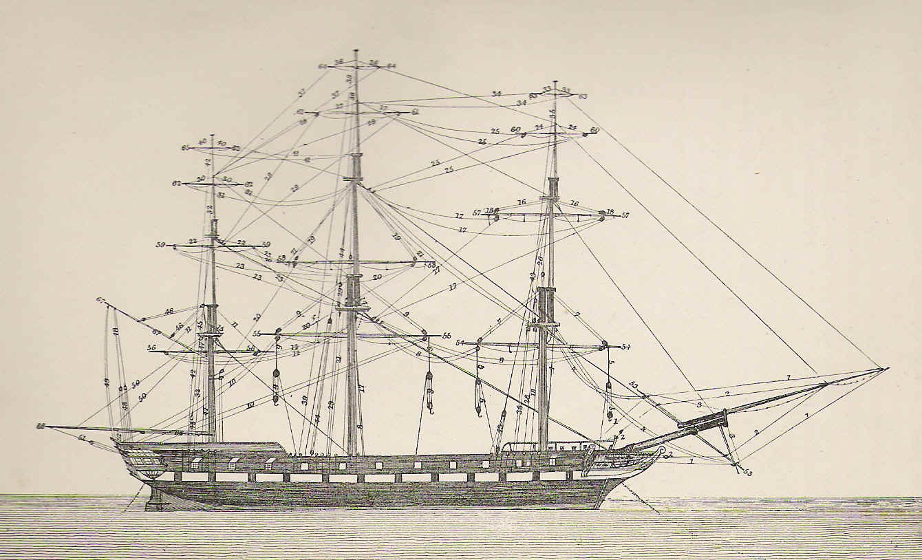 hight resolution of diagram of running rigging on a square rigged ship