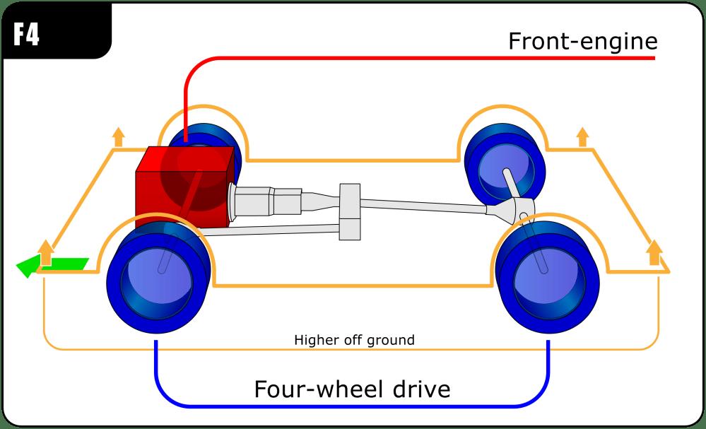 medium resolution of file automotive diagrams 02 en png