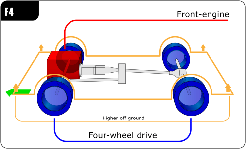 small resolution of file automotive diagrams 02 en png