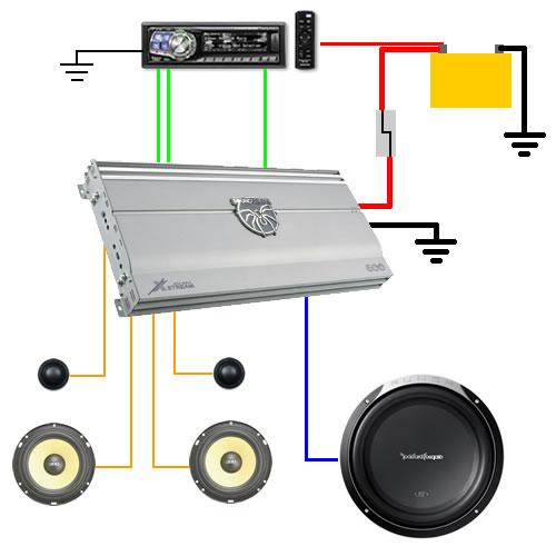 sonos speaker wiring diagram 3 pin flasher relay car-hifi – wikipedia