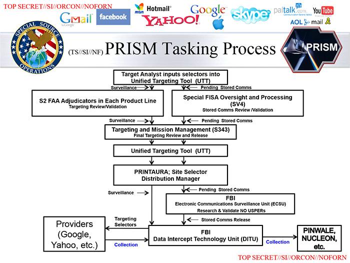 File:Prism-slide-6.jpg