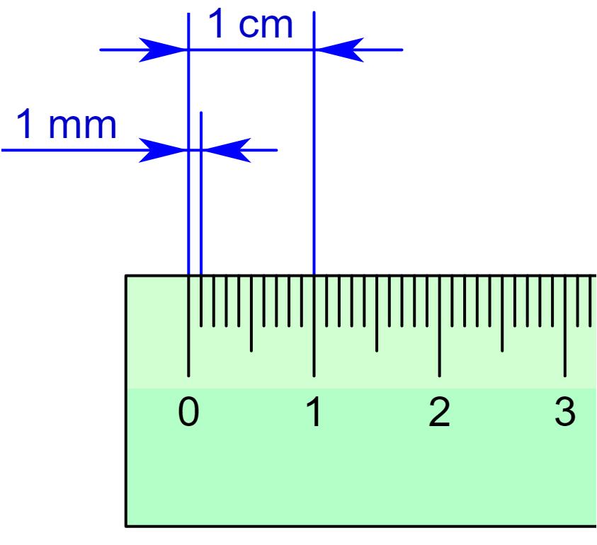مليمتر - ويكيبيديا