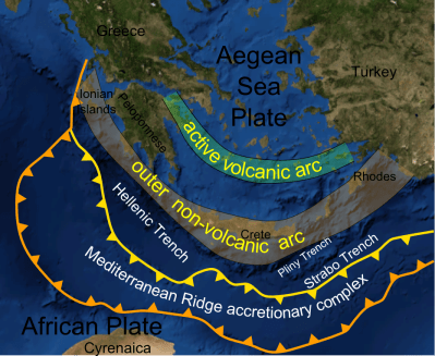 Hellenic arc - Wikipedia