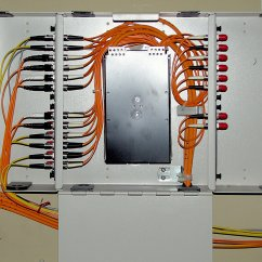 Bt Junction Box Wiring Diagram Pride Legend Mobility Scooter Toyskids Co Distribution Frame Wikiwand 2008 Patriot Window For
