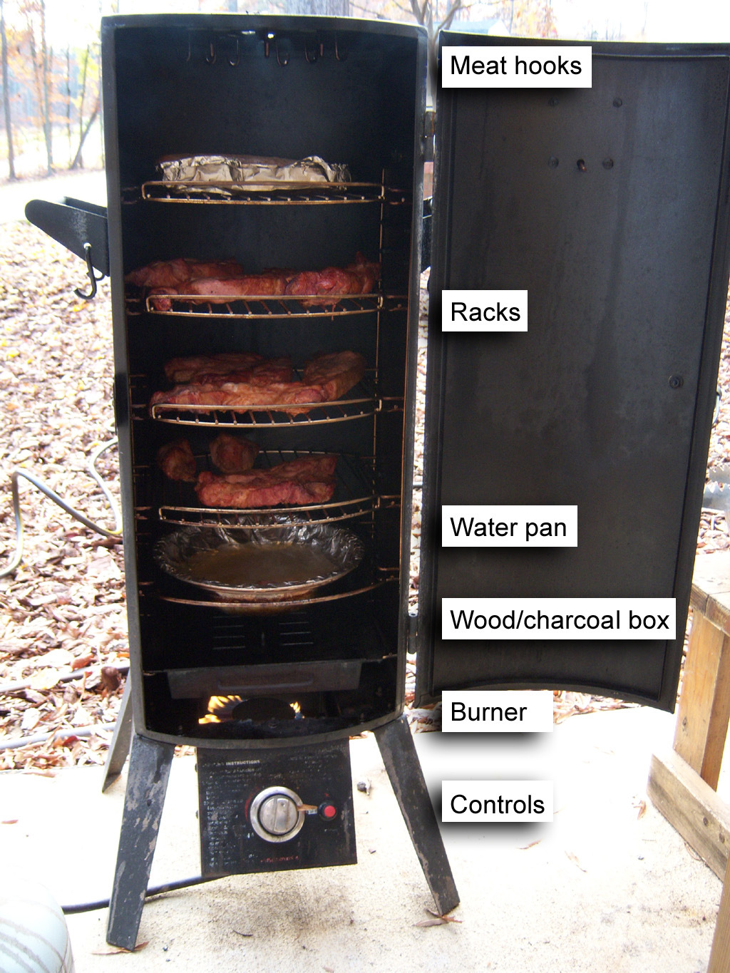 how a smoker works diagram orbital for boron used commercial wood meat smokers sale autos post