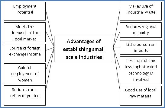 Self Improvement Industry Statistics